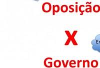 INDEFINIÇÕES E DESARTICULAÇÕES DAS OPOSIÇÕES FORTALECEM O GOVERNISMO