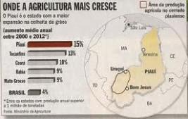 HISTÓRIAS DA AGRICULTURA DO PIAUÍ
