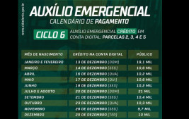 Governo Federal inclui mais 122 mil pessoas no calendário do Auxílio Emergencial