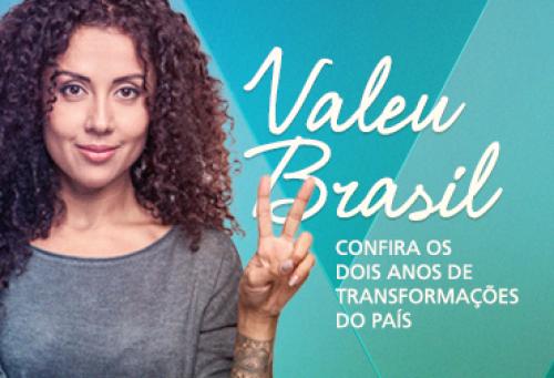 CRESCIMENTO DO BRASIL
